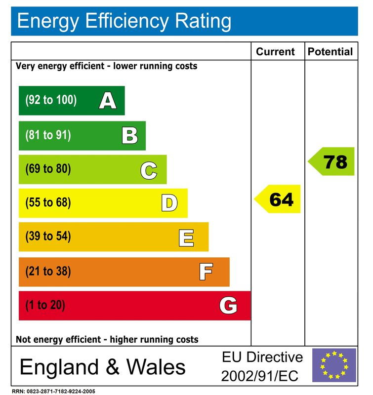 EPC chart- click for photo gallery